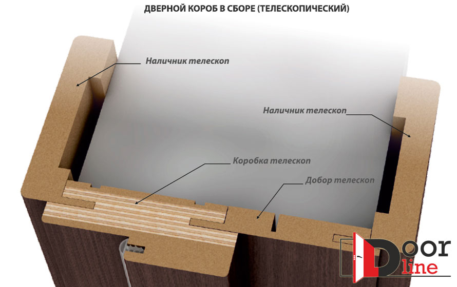 Телескопическая система погонажа экошпон